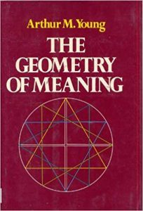 The Geometry of Meaning by Arthur M Young